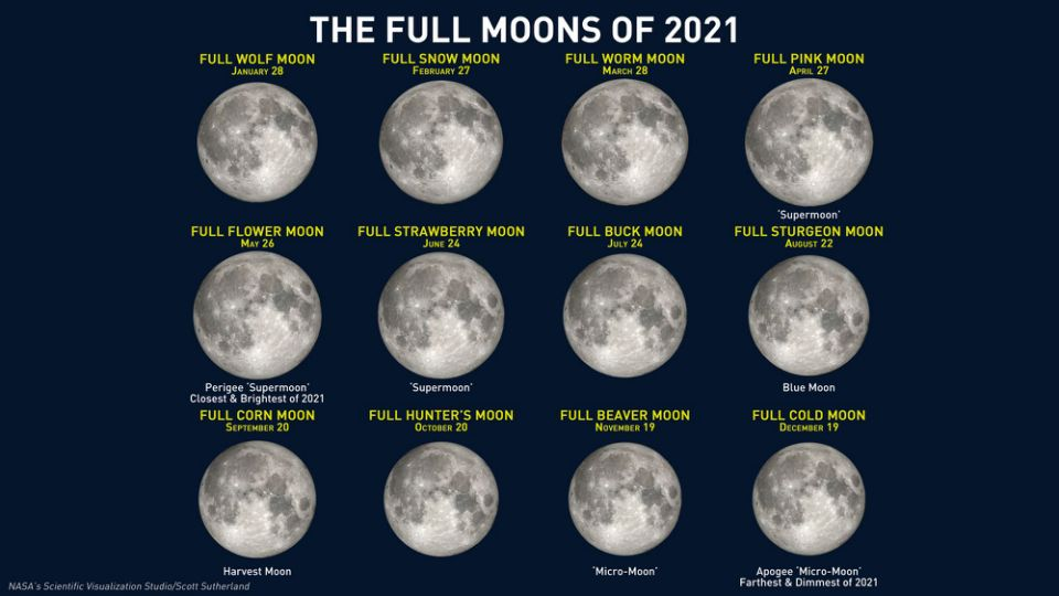 Tales of the February Moon